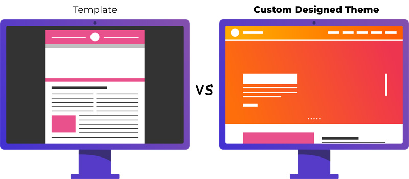template-vs-custom